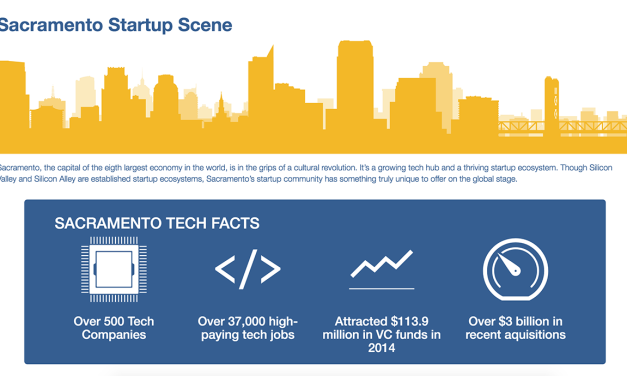 Sacramento Startup Scene Infographic – Bootstrapped
