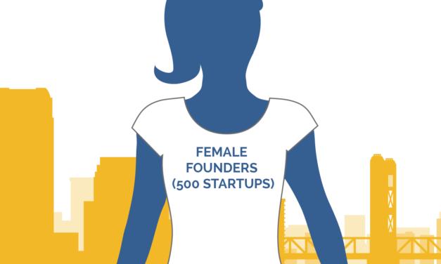 Startup Grind Hosts: Female Founders (500 Startups)