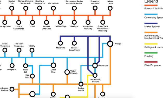 Sacramento Startup and Innovation Ecosystem Diagram Update
