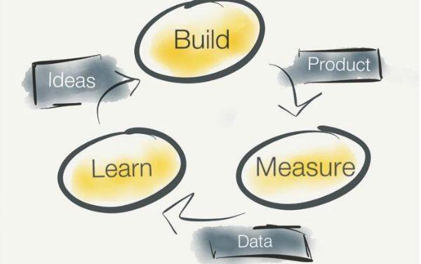 Free Startup Workshop: Leveraging Lean Startup and Design Thinking