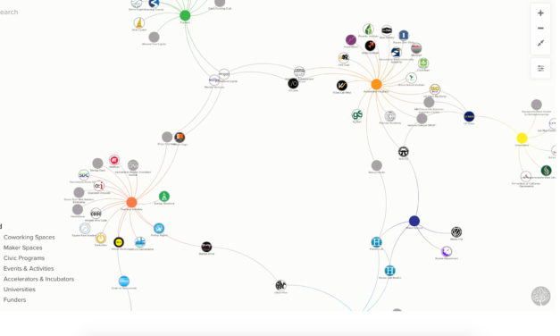 Innovation Ecosystem Updates + New Stakeholder Diagram