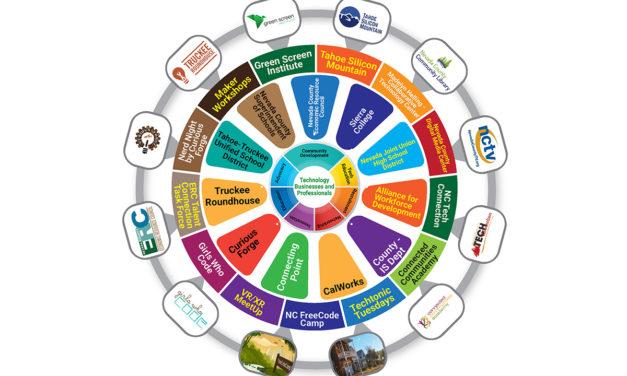 Nevada County's Technology Ecosystem